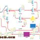 فرآیند تولید شمش روی|گروه بازرگانی زینک تیم